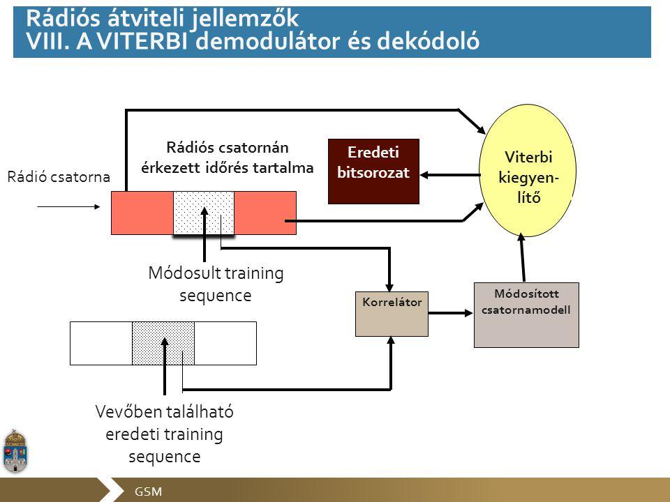 GSM Rádiós csatornán érkezett időrés tartalma Módosult training sequence Vevőben található eredeti training sequence Korrelátor Módosított csatornamod
