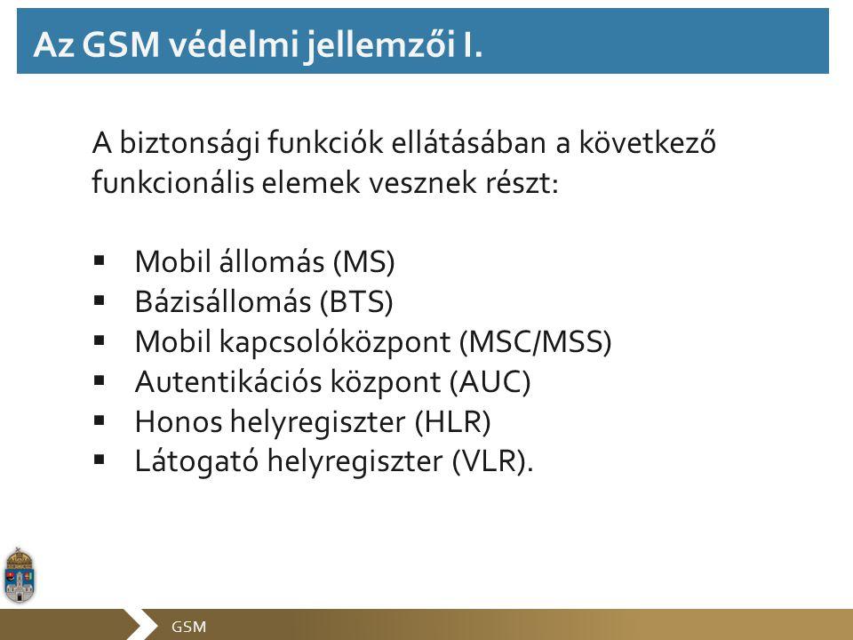 GSM A biztonsági funkciók ellátásában a következő funkcionális elemek vesznek részt:  Mobil állomás (MS)  Bázisállomás (BTS)  Mobil kapcsolóközpont