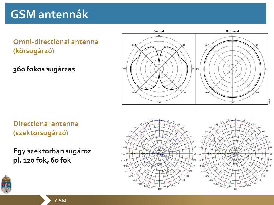GSM Omni-directional antenna (körsugárzó) 360 fokos sugárzás Directional antenna (szektorsugárzó) Egy szektorban sugároz pl. 120 fok, 60 fok GSM anten