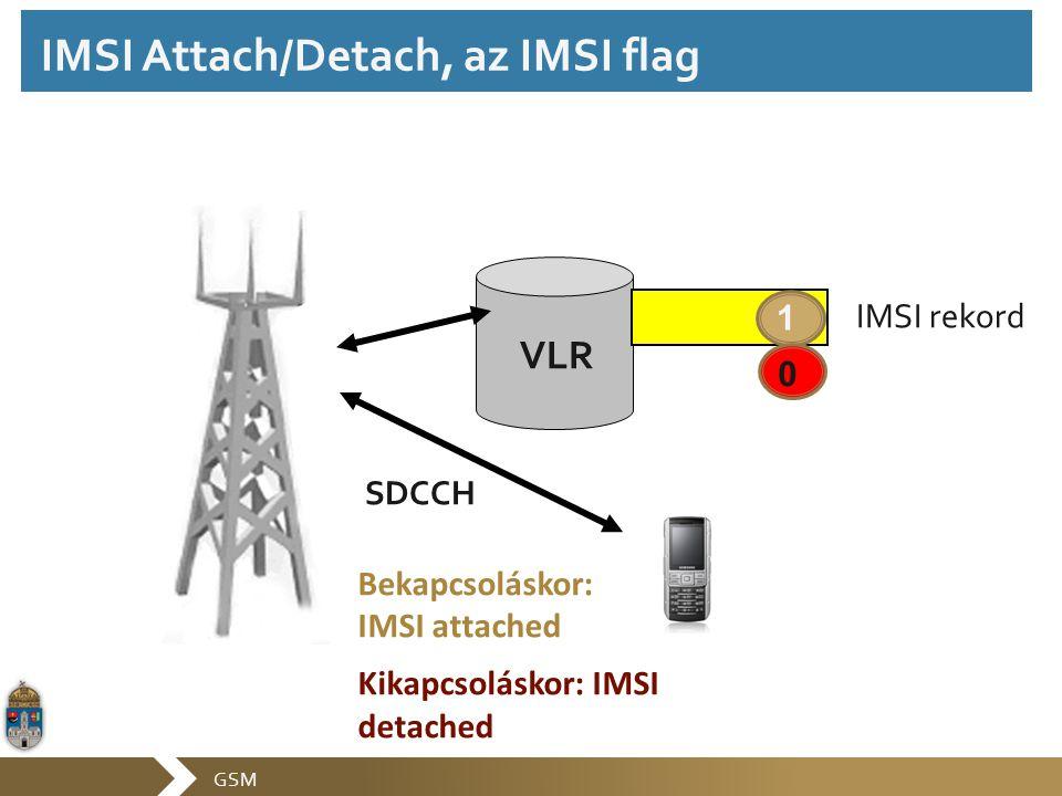GSM Bekapcsoláskor: IMSI attached Kikapcsoláskor: IMSI detached VLR IMSI rekord 1 0 SDCCH IMSI Attach/Detach, az IMSI flag