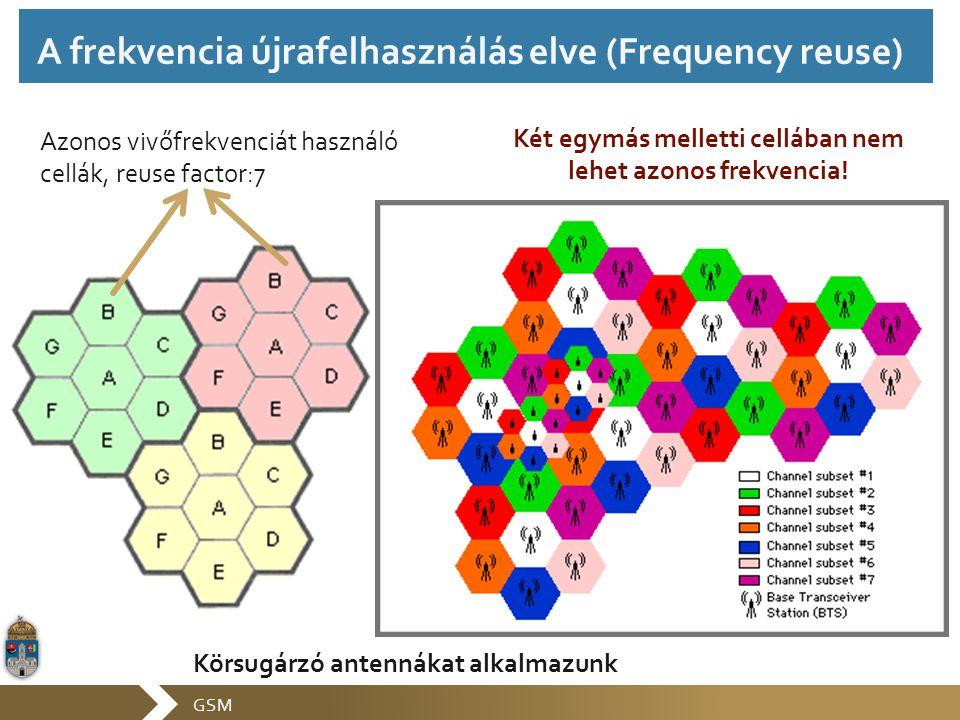 GSM Azonos vivőfrekvenciát használó cellák, reuse factor:7 Két egymás melletti cellában nem lehet azonos frekvencia! Körsugárzó antennákat alkalmazunk