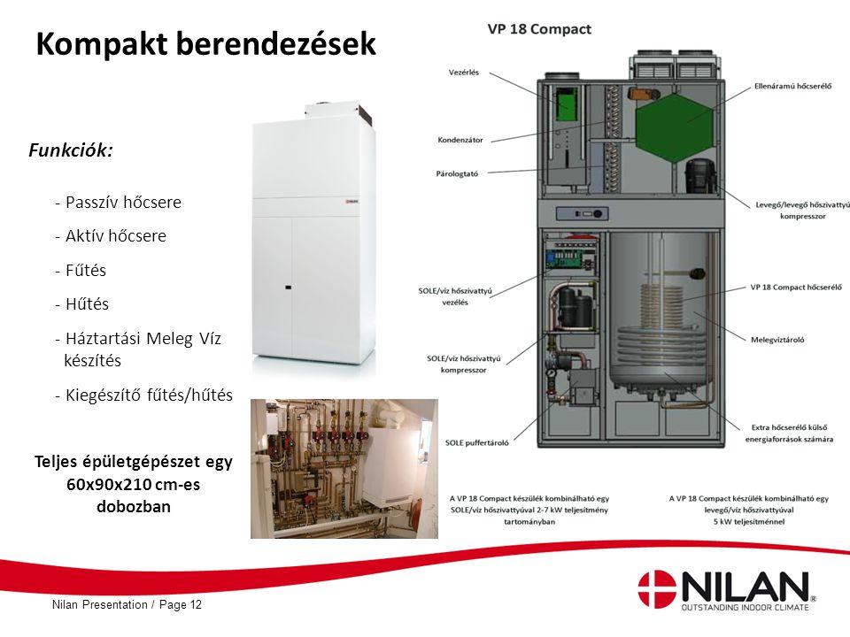 PageNilan Presentation /12 Kompakt berendezések Funkciók: - Passzív hőcsere - Aktív hőcsere - Fűtés - Hűtés - Háztartási Meleg Víz készítés - Kiegészí