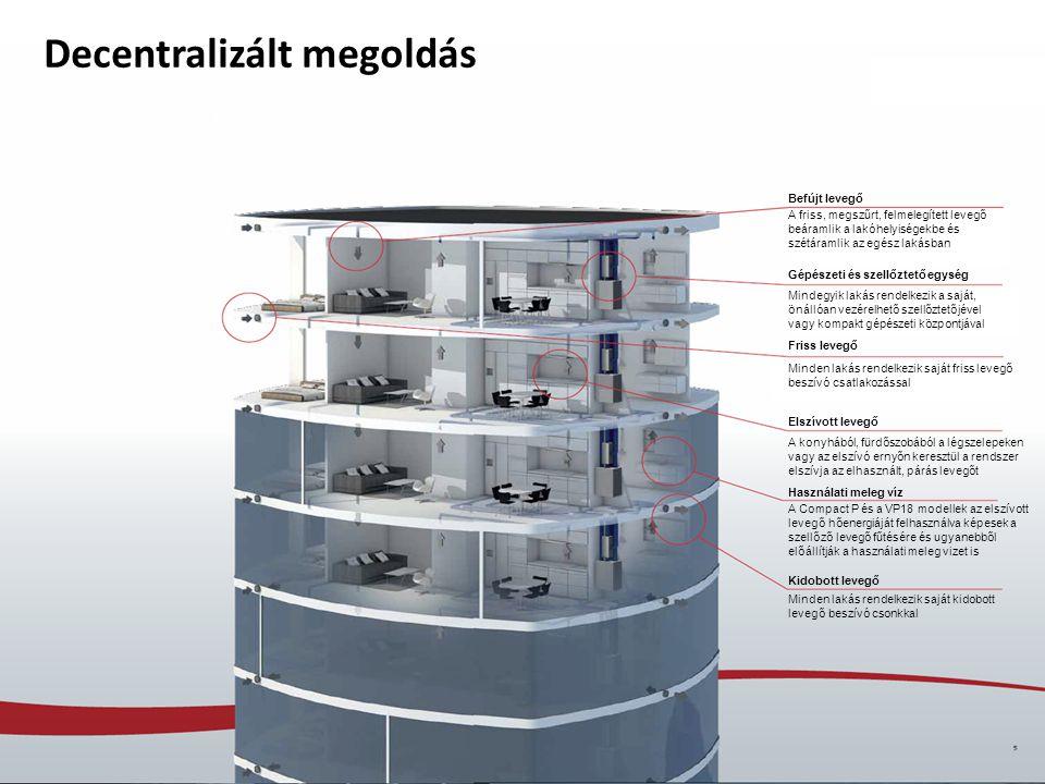 PageNilan Presentation /16 Decentralizált megoldás Befújt levegő A friss, megszűrt, felmelegített levegő beáramlik a lakóhelyiségekbe és szétáramlik a