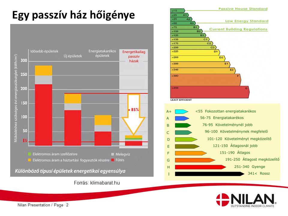PageNilan Presentation /2 Egy passzív ház hőigénye Forrás: klimabarat.hu
