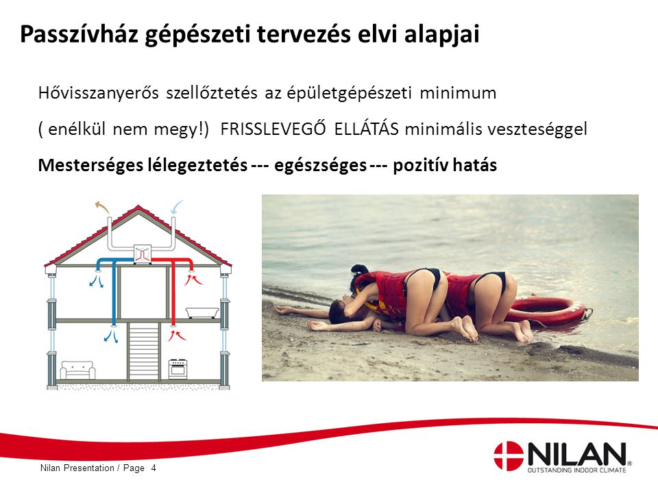 PageNilan Presentation /4 Passzívház gépészeti tervezés elvi alapjai Hővisszanyerős szellőztetés az épületgépészeti minimum ( enélkül nem megy!) FRISS