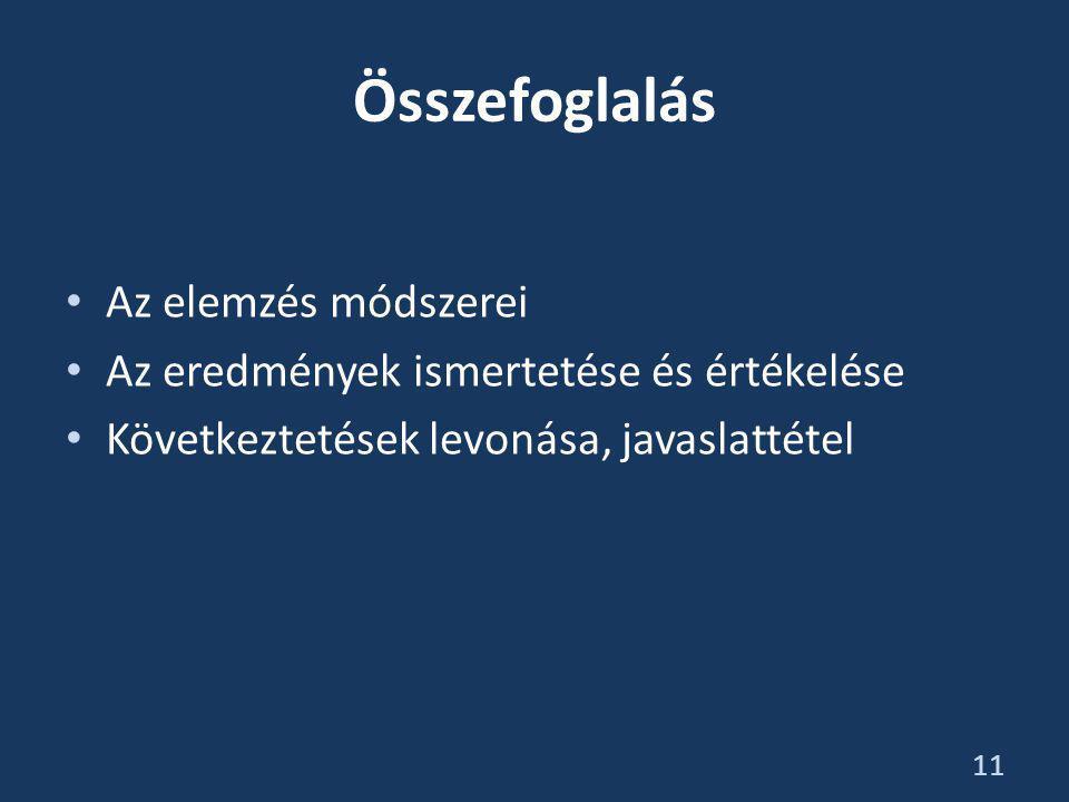 Összefoglalás • Az elemzés módszerei • Az eredmények ismertetése és értékelése • Következtetések levonása, javaslattétel 11