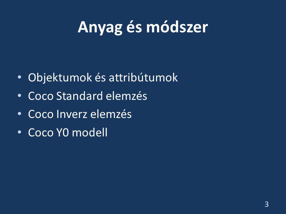 Anyag és módszer • Objektumok és attribútumok • Coco Standard elemzés • Coco Inverz elemzés • Coco Y0 modell 3