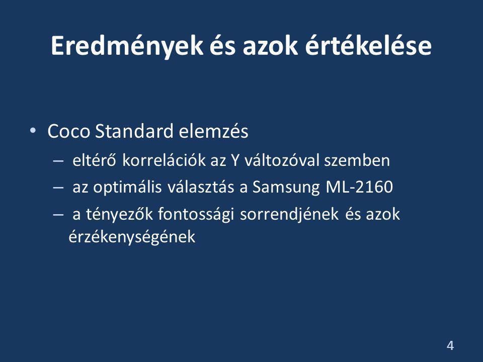 Eredmények és azok értékelése • Coco Standard elemzés – eltérő korrelációk az Y változóval szemben – az optimális választás a Samsung ML-2160 – a tényezők fontossági sorrendjének és azok érzékenységének 4