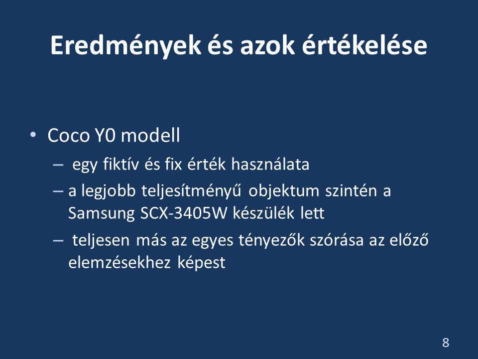 • Coco Y0 modell – egy fiktív és fix érték használata – a legjobb teljesítményű objektum szintén a Samsung SCX-3405W készülék lett – teljesen más az e