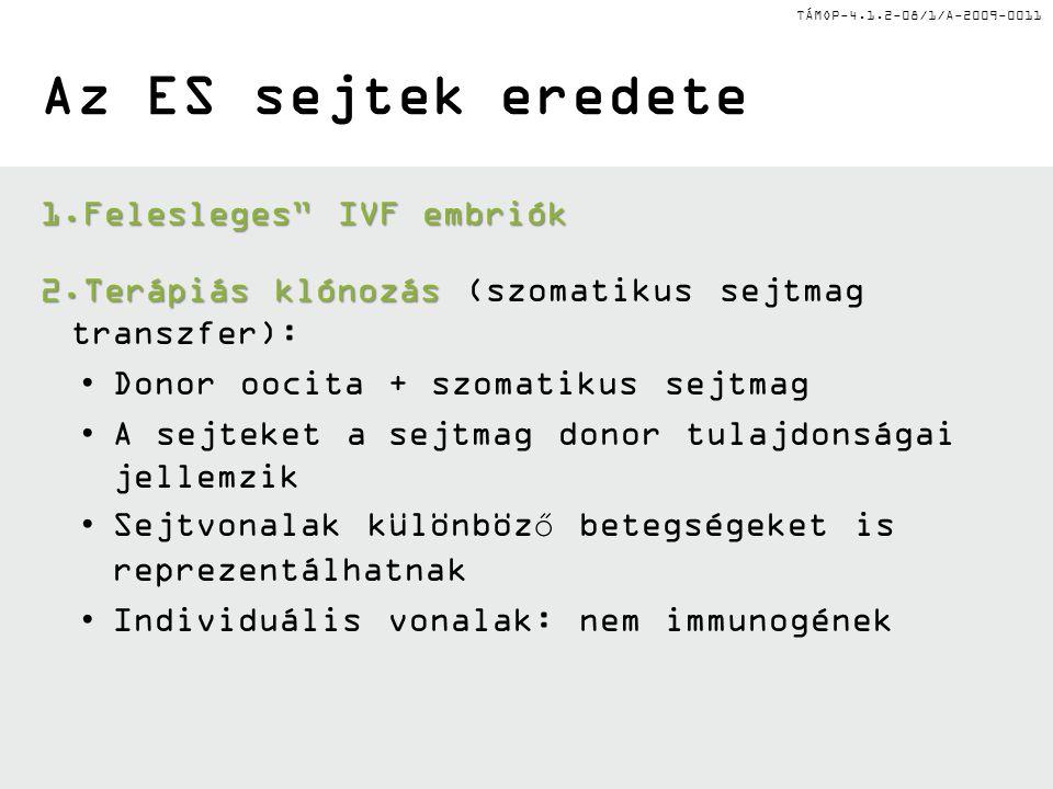 """TÁMOP-4.1.2-08/1/A-2009-0011 Az ES sejtek eredete 1.Felesleges"""" IVF embriók 2.Terápiás klónozás 2.Terápiás klónozás (szomatikus sejtmag transzfer): •D"""