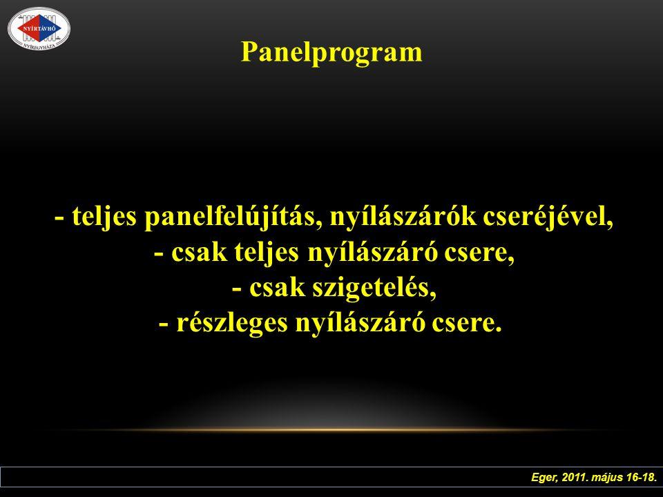 Panelprogram - teljes panelfelújítás, nyílászárók cseréjével, - csak teljes nyílászáró csere, - csak szigetelés, - részleges nyílászáró csere.
