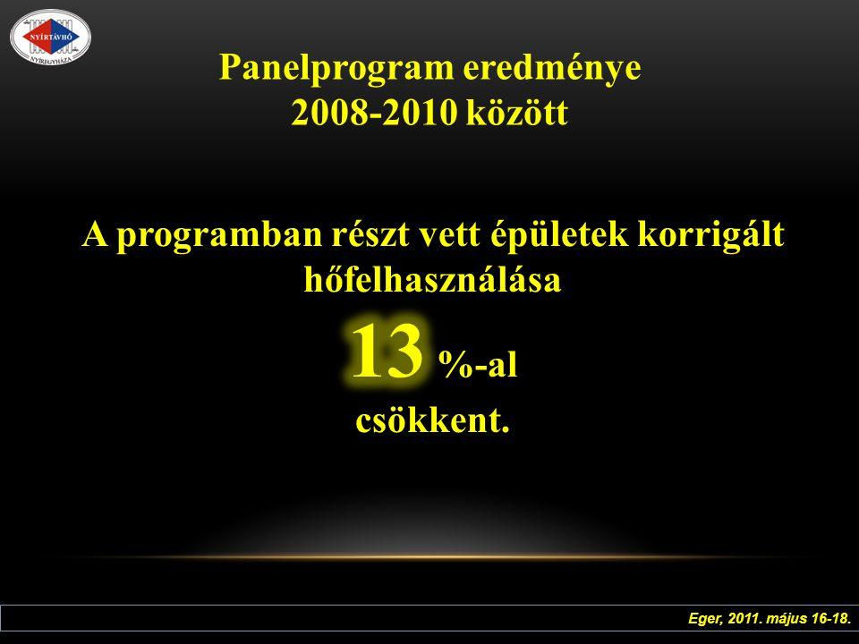 Panelprogram eredménye 2008-2010 között Eger, 2011. május 16-18.