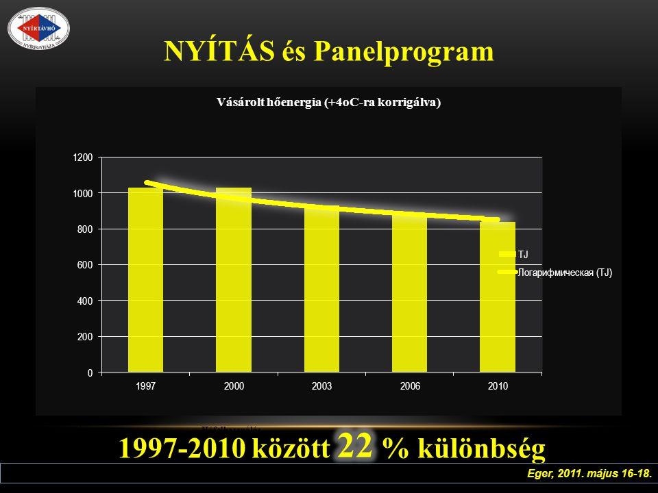 HőtermelésHőfelhasználás NYÍTÁS és Panelprogram Eger, 2011. május 16-18.