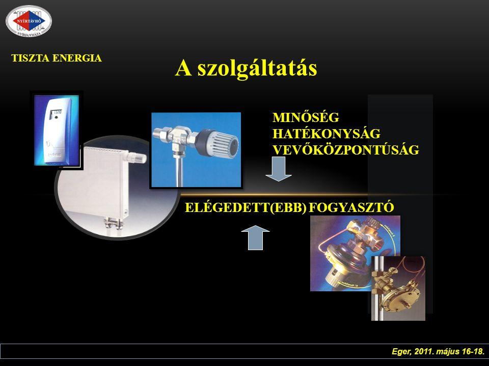 A szolgáltatás TISZTA ENERGIA MINŐSÉG HATÉKONYSÁG VEVŐKÖZPONTÚSÁG ELÉGEDETT(EBB) FOGYASZTÓ Eger, 2011.