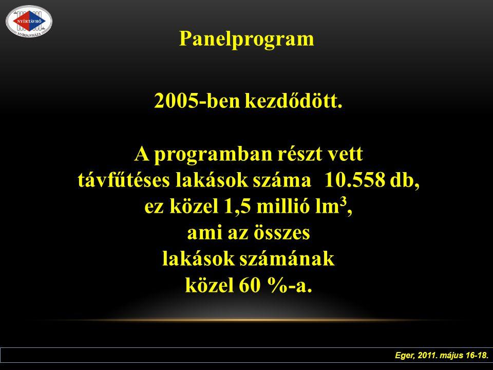 Panelprogram 2005-ben kezdődött.