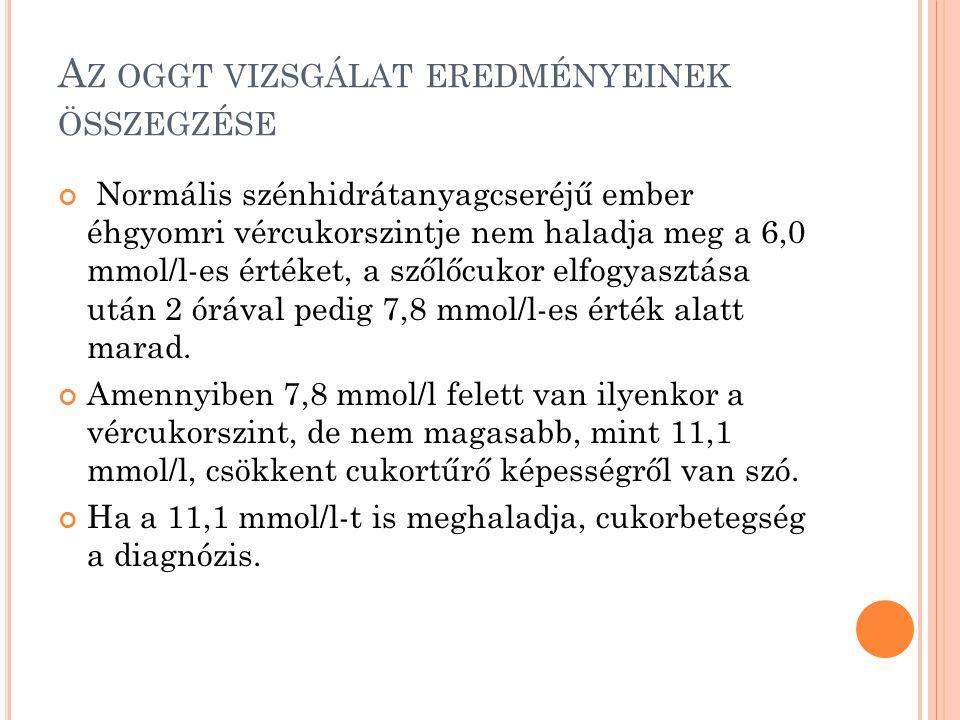 A Z OGGT VIZSGÁLAT EREDMÉNYEINEK ÖSSZEGZÉSE Normális szénhidrátanyagcseréjű ember éhgyomri vércukorszintje nem haladja meg a 6,0 mmol/l-es értéket, a