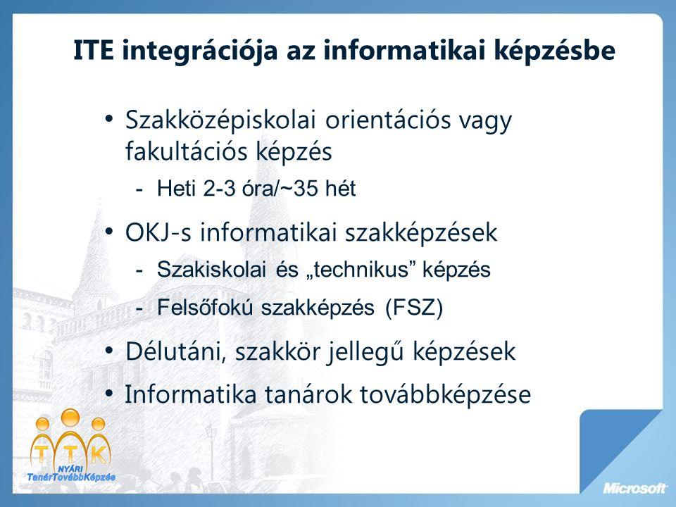 ITE integrációja az informatikai képzésbe • Szakközépiskolai orientációs vagy fakultációs képzés -Heti 2-3 óra/~35 hét • OKJ-s informatikai szakképzés