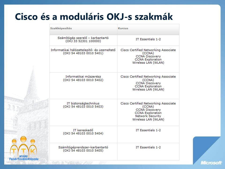 Cisco és a moduláris OKJ-s szakmák