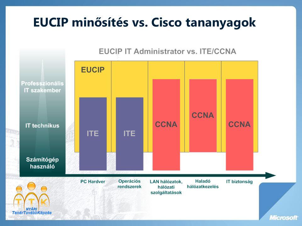 EUCIP minősítés vs. Cisco tananyagok