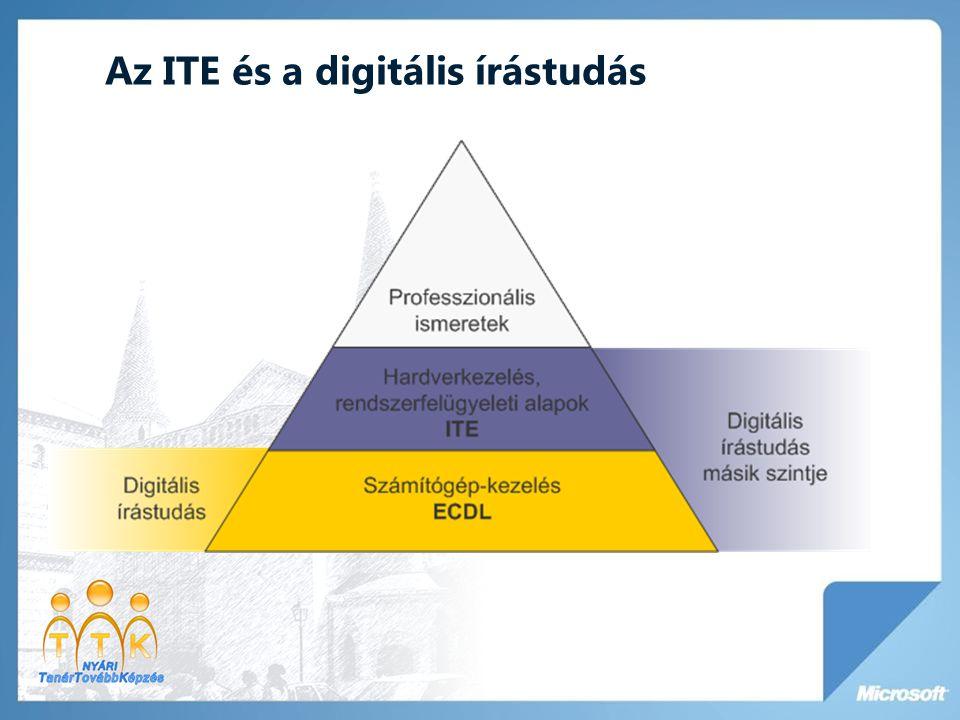 Az ITE és a digitális írástudás
