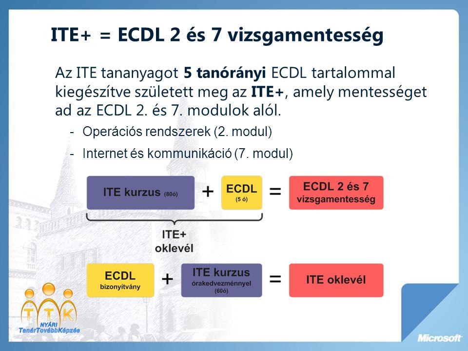 ITE+ = ECDL 2 és 7 vizsgamentesség Az ITE tananyagot 5 tanórányi ECDL tartalommal kiegészítve született meg az ITE+, amely mentességet ad az ECDL 2. é