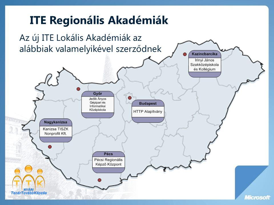 ITE Regionális Akadémiák Az új ITE Lokális Akadémiák az alábbiak valamelyikével szerződnek