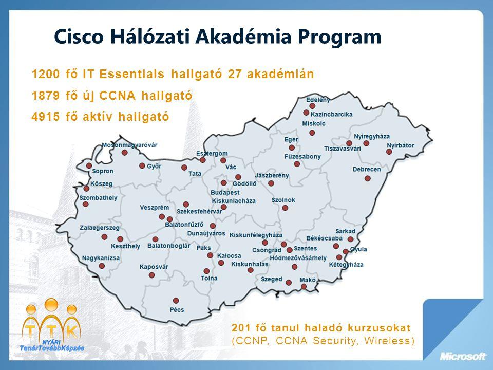 Cisco Hálózati Akadémia Program 1200 fő IT Essentials hallgató 27 akadémián 1879 fő új CCNA hallgató 4915 fő aktív hallgató 201 fő tanul haladó kurzus