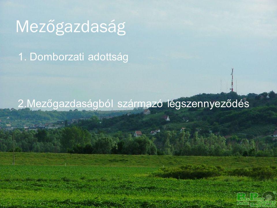 Mezőgazdaság 1. Domborzati adottság 2.Mezőgazdaságból származó légszennyeződés