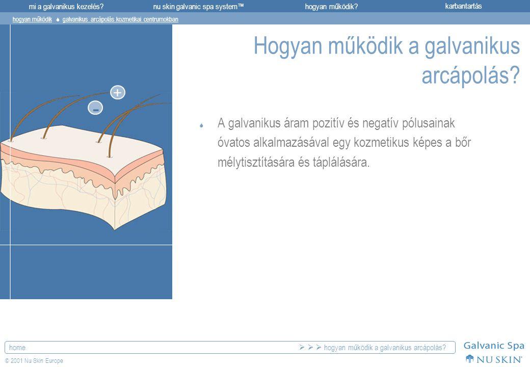 mi a galvanikus kezelés?karbantartásnu skin galvanic spa system™hogyan működik? home © 2001 Nu Skin Europe Hogyan működik a galvanikus arcápolás?  A