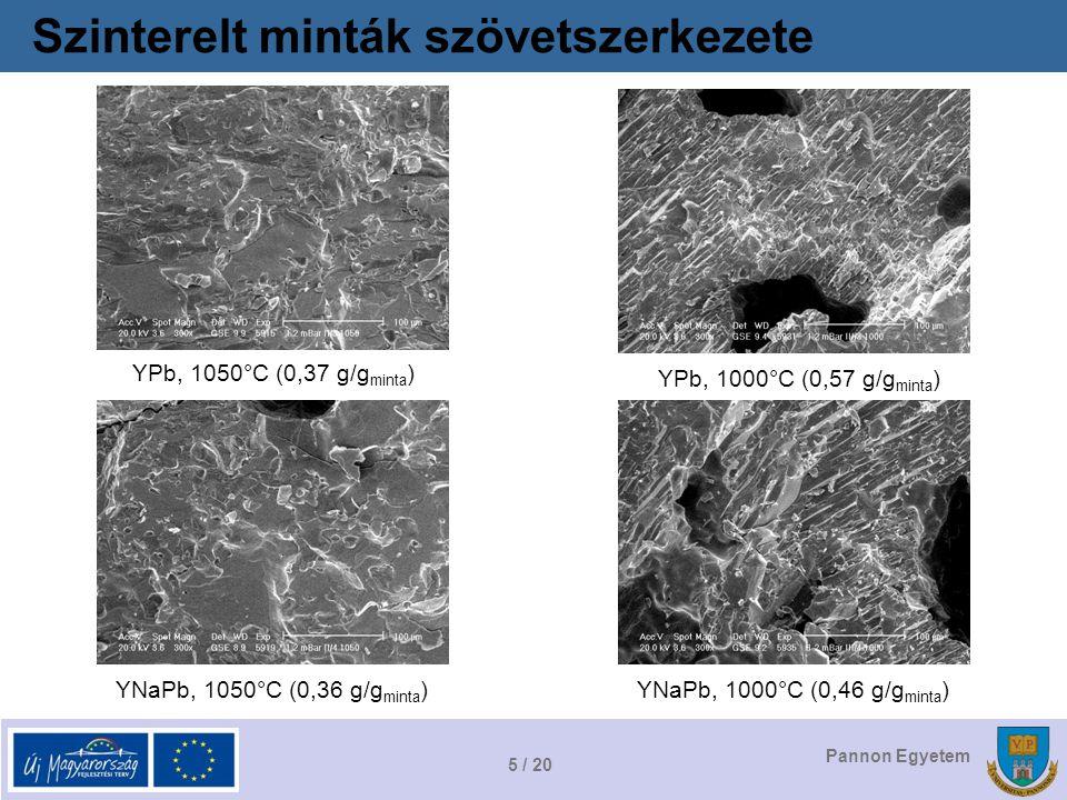 5 / 20 Pannon Egyetem Szinterelt minták szövetszerkezete YPb, 1050°C (0,37 g/g minta ) YPb, 1000°C (0,57 g/g minta ) YNaPb, 1000°C (0,46 g/g minta )YNaPb, 1050°C (0,36 g/g minta )