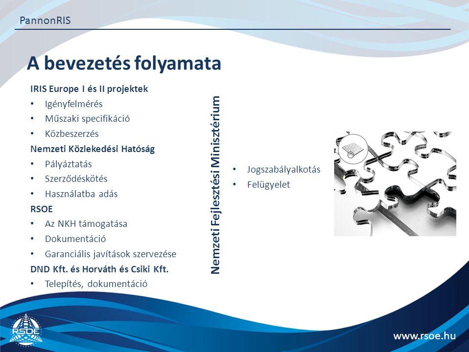 A bevezetés folyamata www.rsoe.hu PannonRIS IRIS Europe I és II projektek Igényfelmérés Műszaki specifikáció Közbeszerzés Nemzeti Közlekedési Hatóság