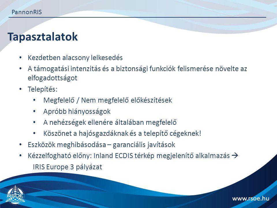 Tapasztalatok www.rsoe.hu PannonRIS Kezdetben alacsony lelkesedés A támogatási intenzitás és a biztonsági funkciók felismerése növelte az elfogadottsá