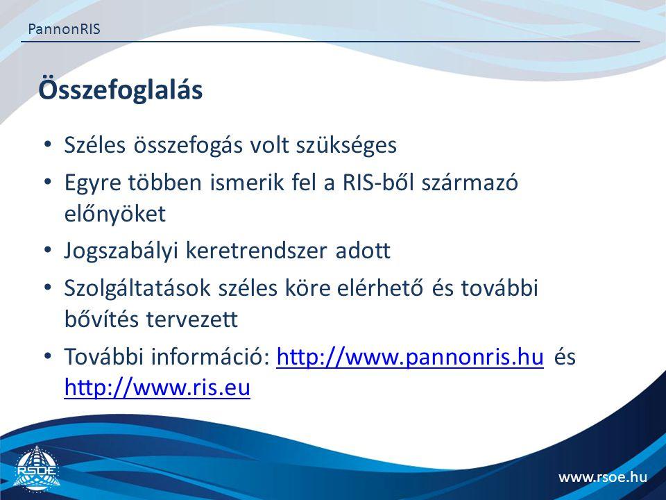Összefoglalás www.rsoe.hu PannonRIS Széles összefogás volt szükséges Egyre többen ismerik fel a RIS-ből származó előnyöket Jogszabályi keretrendszer a