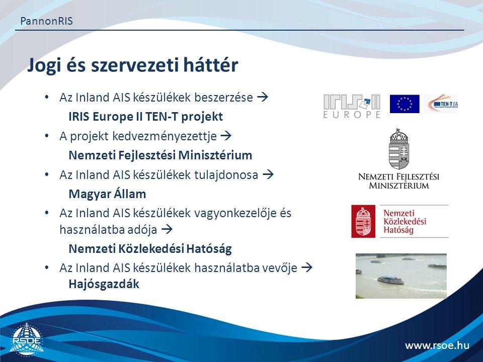 Jogi és szervezeti háttér www.rsoe.hu PannonRIS Az Inland AIS készülékek beszerzése  IRIS Europe II TEN-T projekt A projekt kedvezményezettje  Nemze