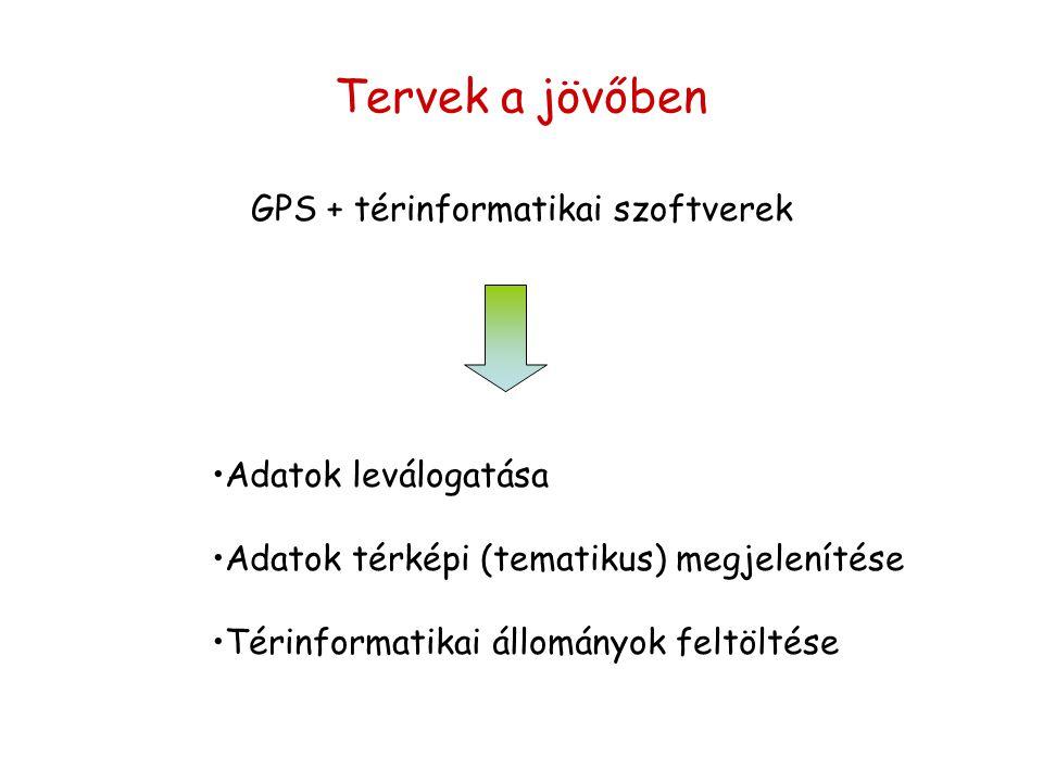 Tervek a jövőben GPS + térinformatikai szoftverek Adatok leválogatása Adatok térképi (tematikus) megjelenítése Térinformatikai állományok feltöltése