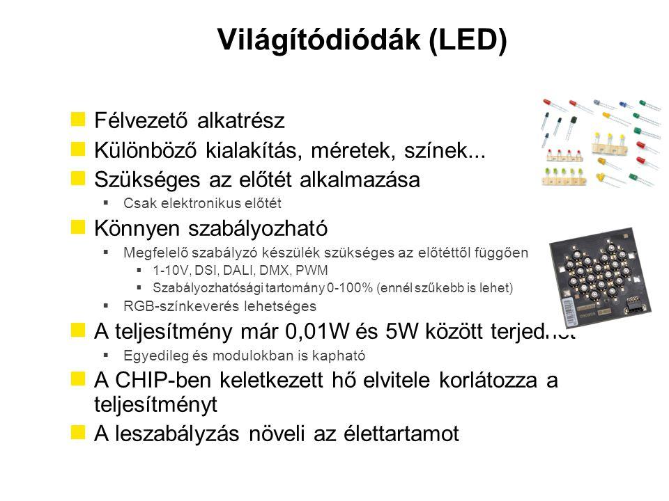 Világítódiódák (LED) Félvezető alkatrész Különböző kialakítás, méretek, színek... Szükséges az előtét alkalmazása  Csak elektronikus előtét Könnyen s