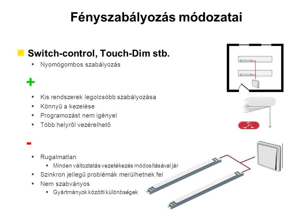 Fényszabályozás módozatai Switch-control, Touch-Dim stb.  Nyomógombos szabályozás +  Kis rendszerek legolcsóbb szabályozása  Könnyű a kezelése  Pr