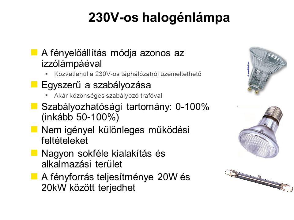 230V-os halogénlámpa A fényelőállítás módja azonos az izzólámpáéval  Közvetlenül a 230V-os táphálózatról üzemeltethető Egyszerű a szabályozása  Akár