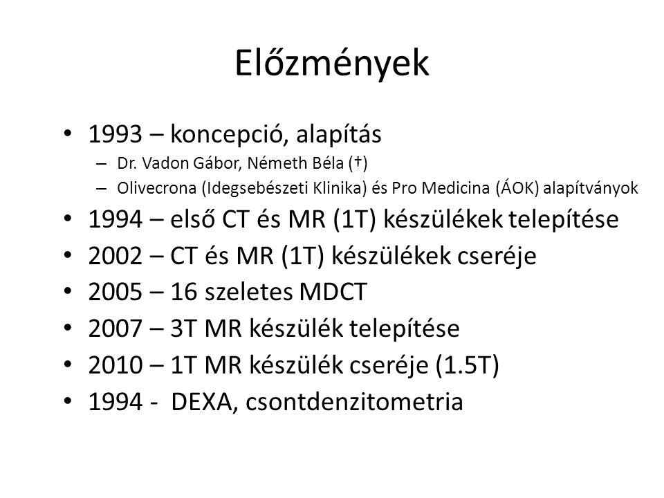 Előzmények 1993 – koncepció, alapítás – Dr.