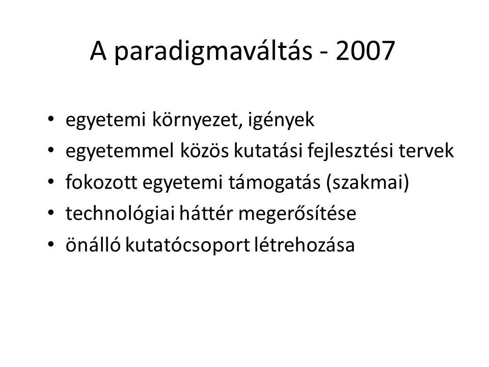 A paradigmaváltás - 2007 egyetemi környezet, igények egyetemmel közös kutatási fejlesztési tervek fokozott egyetemi támogatás (szakmai) technológiai háttér megerősítése önálló kutatócsoport létrehozása