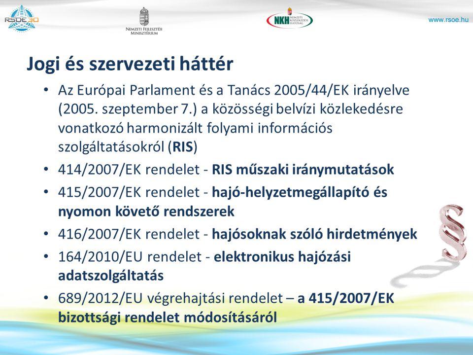 Jogi és szervezeti háttér Az Európai Parlament és a Tanács 2005/44/EK irányelve (2005. szeptember 7.) a közösségi belvízi közlekedésre vonatkozó harmo