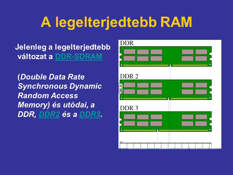 A legelterjedtebb RAM Jelenleg a legelterjedtebb változat a DDR-SDRAMDDR-SDRAM (Double Data Rate Synchronous Dynamic Random Access Memory) és utódai,