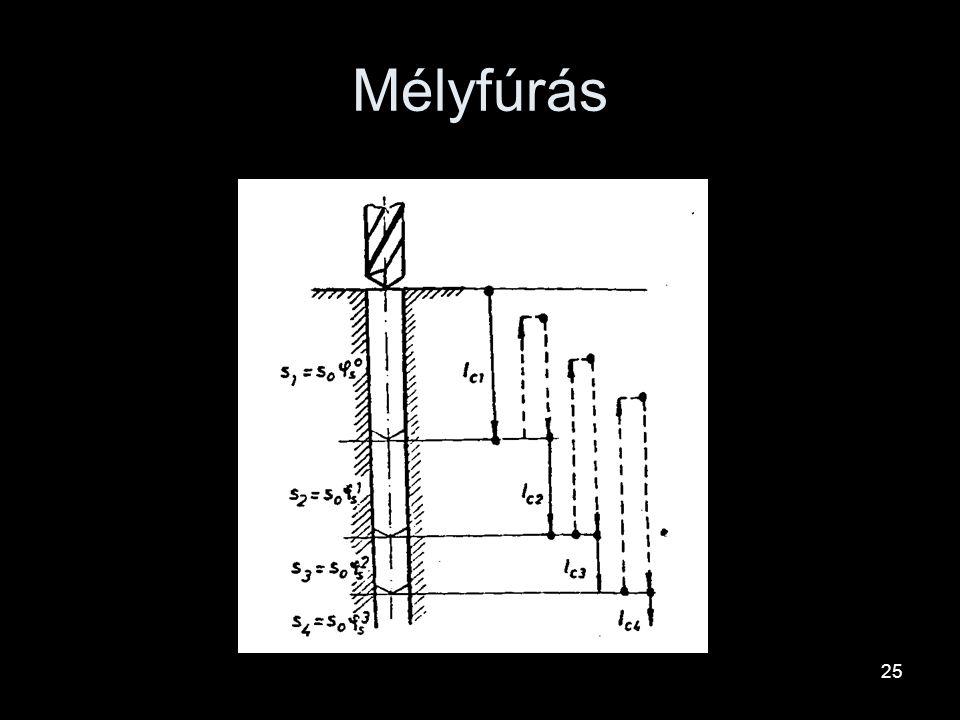 Feladat Kiindulási adatok: Egy RF.2b típusú sugárfúrógépen egy A50 anyagminőségű, 50 mm vastagságú acéllemezbe Ø48 mm-es átmenő furatot kell csigafúrá