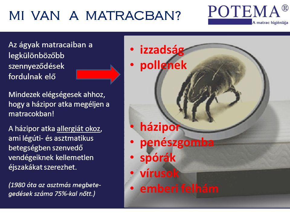 MI VAN A MATRACBAN? Az ágyak matracaiban a legkülönbözőbb szennyeződések fordulnak elő izzadság pollenek házipor penészgomba spórák vírusok emberi fel