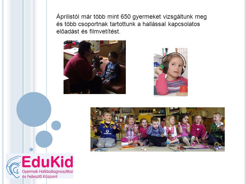 Áprilistól már több mint 650 gyermeket vizsgáltunk meg és több csoportnak tartottunk a hallással kapcsolatos előadást és filmvetítést.