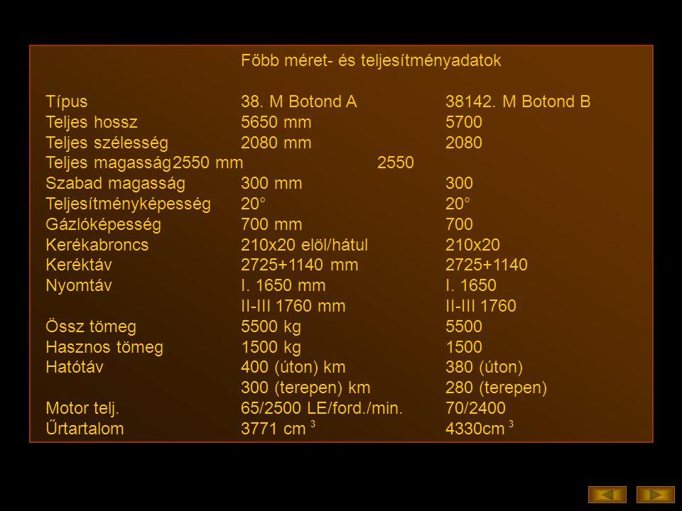 Főbb méret- és teljesítményadatok Típus38.M Botond A38142.