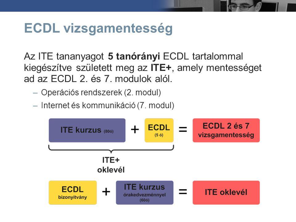 ECDL vizsgamentesség Az ITE tananyagot 5 tanórányi ECDL tartalommal kiegészítve született meg az ITE+, amely mentességet ad az ECDL 2. és 7. modulok a