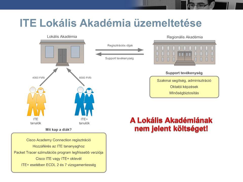 ITE Lokális Akadémia üzemeltetése