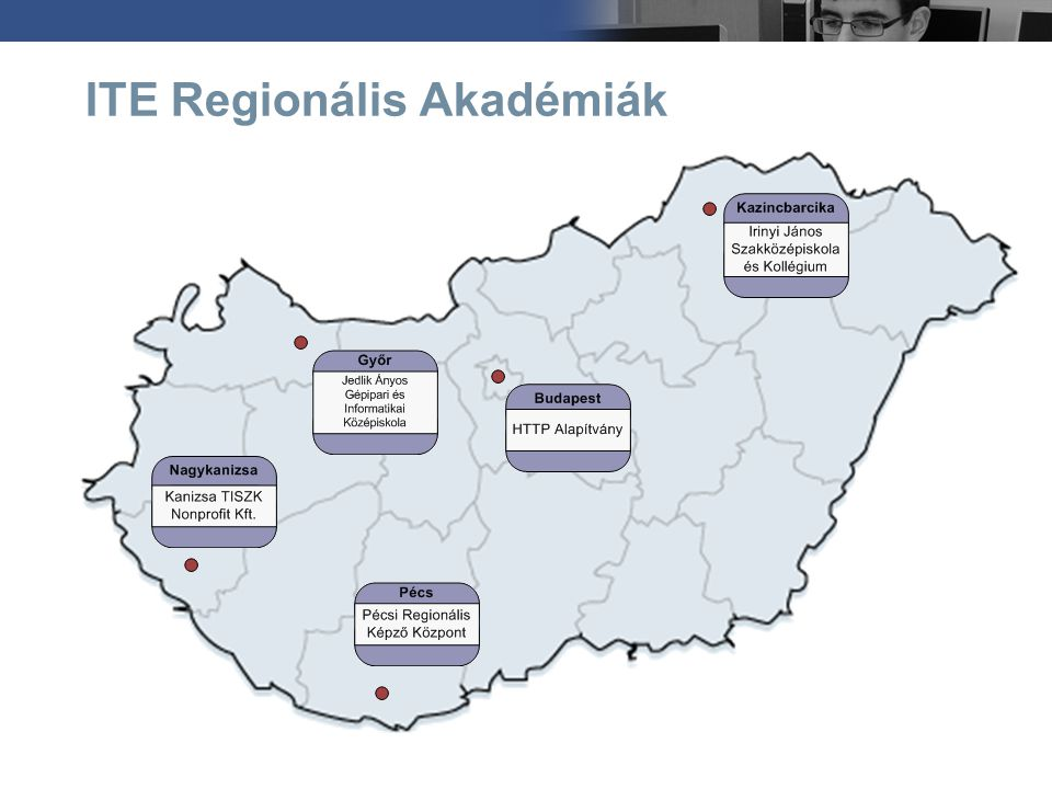 ITE Regionális Akadémiák