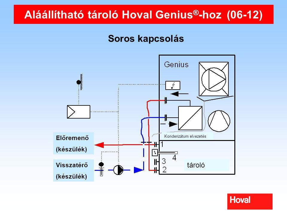 Aláállítható tároló Hoval Genius ® -hoz (06-12) Soros kapcsolás Előremenő (készülék) Visszatérő (készülék) Kondenzátum elvezetés tároló